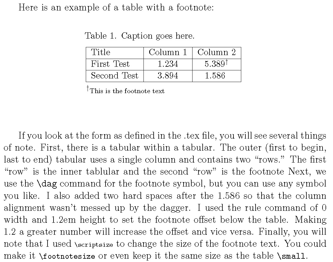 Essay Footnotes Floats Using Footnote In A Figure S Caption Tex