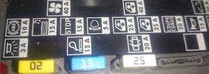 Where (and what?) are the fuses in Renault Megane Grande