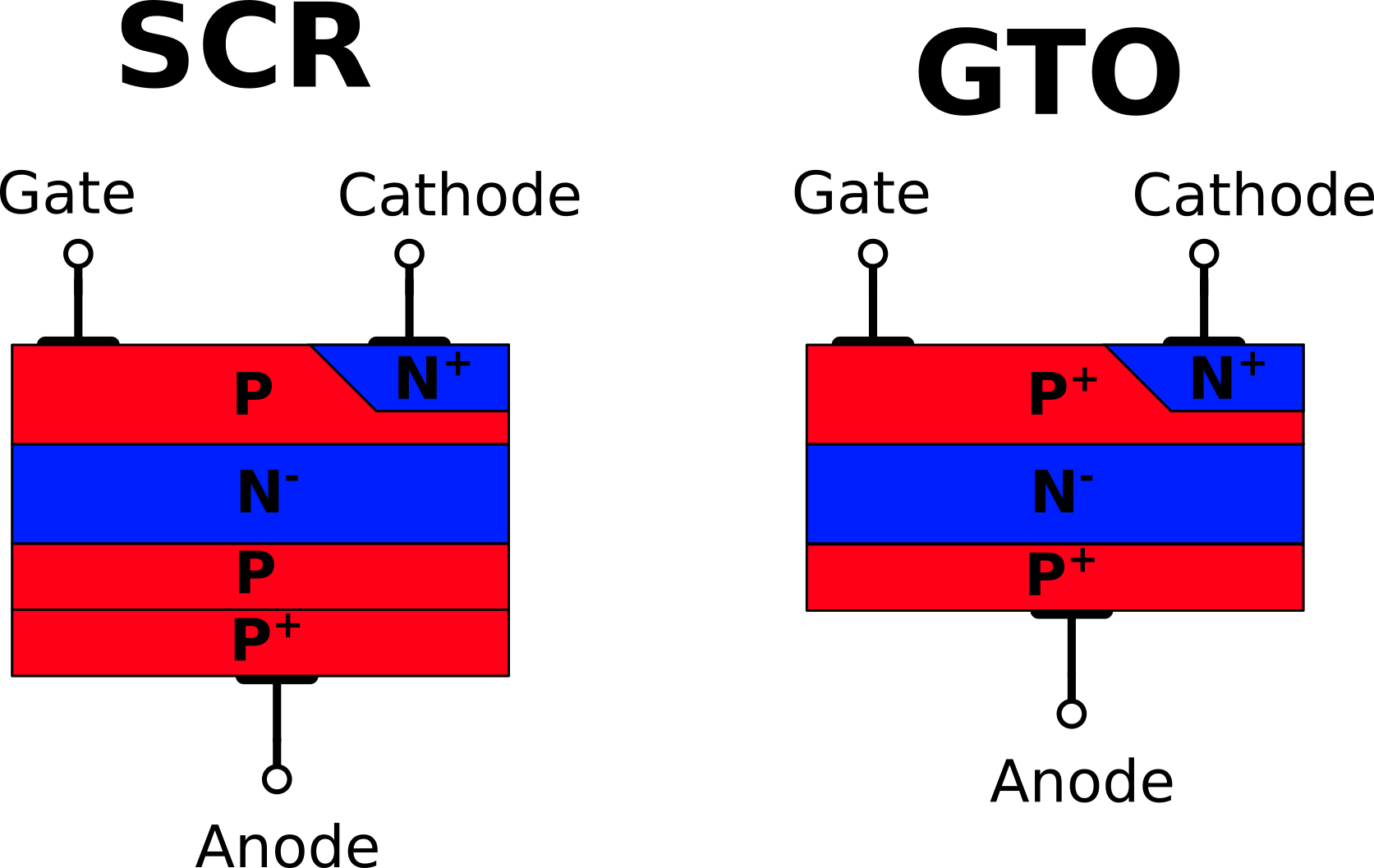 Switch Wiring Diagram Likewise Grote Turn Signal Switch Wiring Diagram