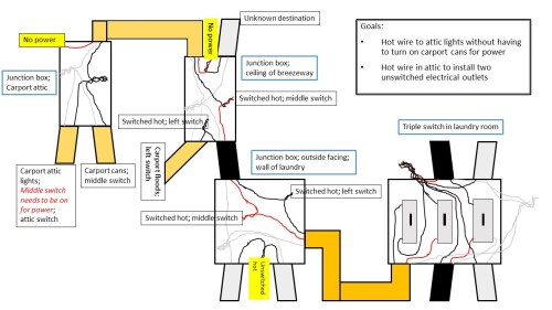 small resolution of  carport wiring diagram electrical