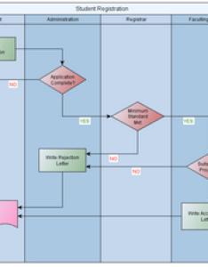 Sugiyama example rendering created by yfiles also html javascript workflow diagram generator stack overflow rh stackoverflow