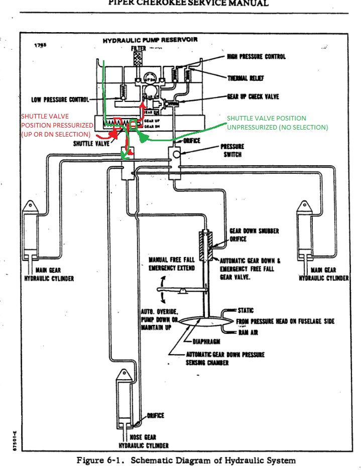 Hydraulic Schematic Diagram