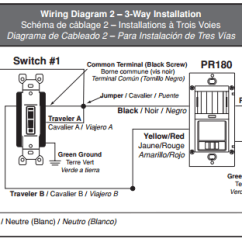 3 Way Switch Wiring Diagram Red White Black Cbc Fishbone Electrical How Do I Wire A Motion Sensor Home Improvement Leviton
