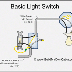 3 Gang Switch Wiring Diagram Multiple Lights Star Delta Control With Timer Electrical - Why Would A Light Be Wired The Neutral Wire? Home Improvement Stack ...