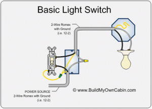 electrical  Why would a light switch be wired with the