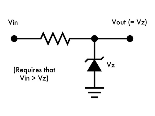 Why does the voltage of a zener diode match the voltage at