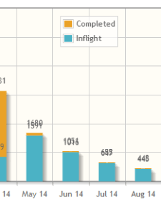Jqplot stacked bar chart points label collapsing for lower values also javascript barchart overlapping rh stackoverflow