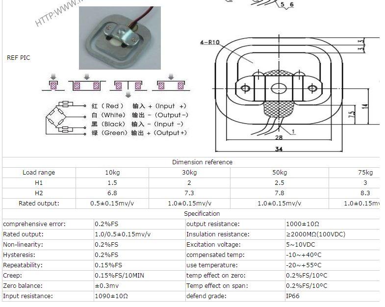 Wheatstone Bridge Configuration Of Load Cell On Digital Scaling
