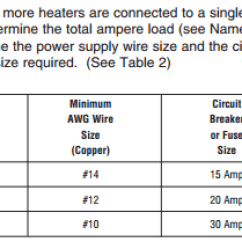 240 Volt Baseboard Heater Wiring Diagram Reticular Formation Electrical - How Do I Design The Circuit For Heaters? Home Improvement Stack Exchange