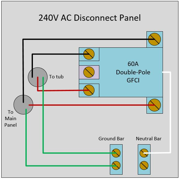 Ac Wiring 240 Dryer Electrical How To Wire A 240v Disconnect Panel For Spa