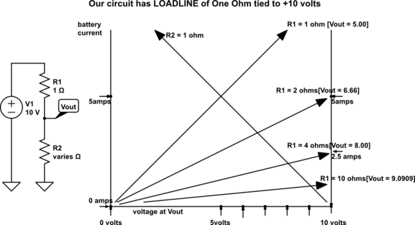 What happens if an LED is connected to a supply voltage