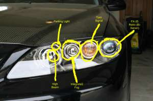 electrical  What is this extra light on my headlights?  Motor Vehicle Maintenance & Repair
