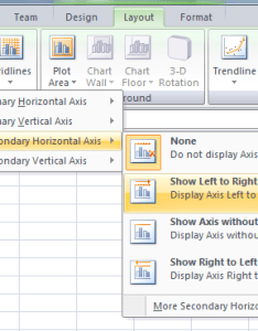 Excel ribbon options to show secondary chart axis also with two  axes horizontal possible super user rh superuser