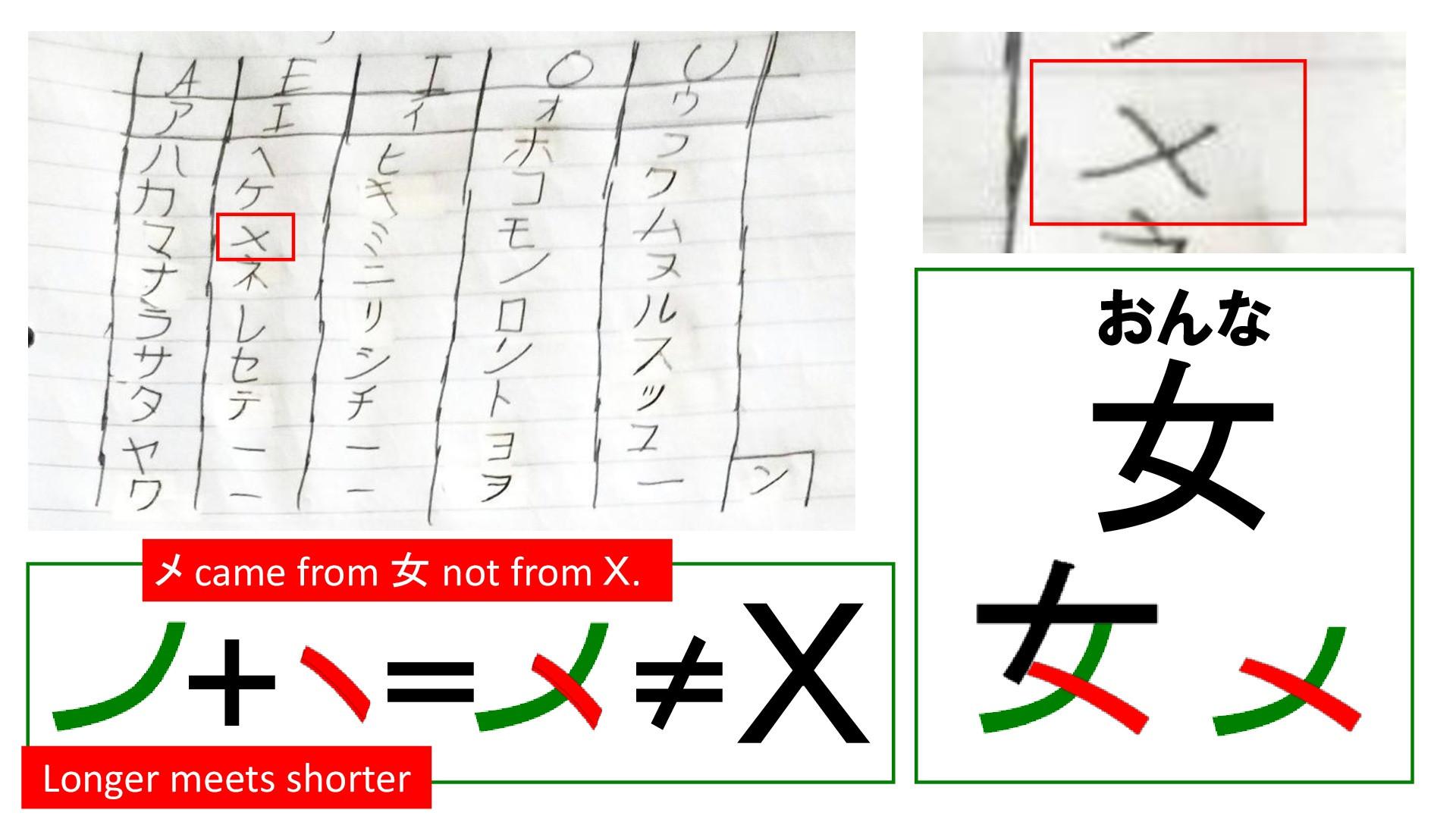 Is My Katakana Handwriting Readable