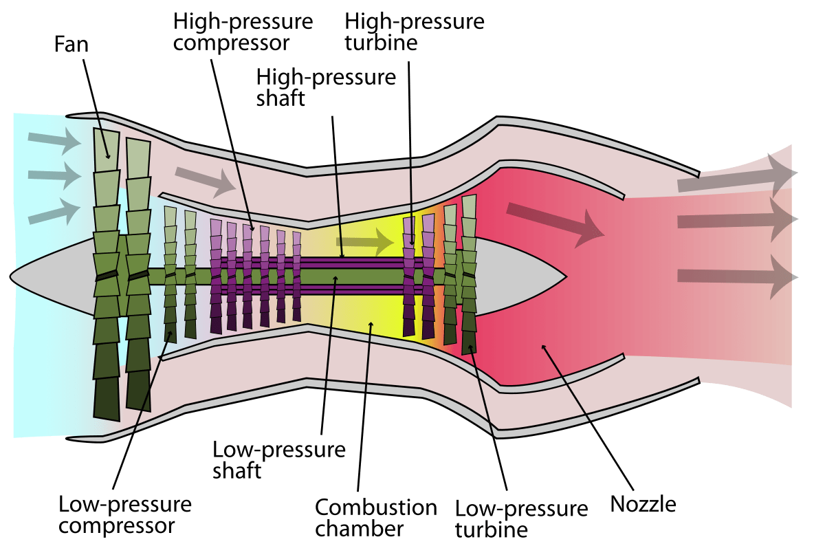 hight resolution of jet engine diagram