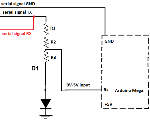 Converting serial signal (12V-5V) and reading it using