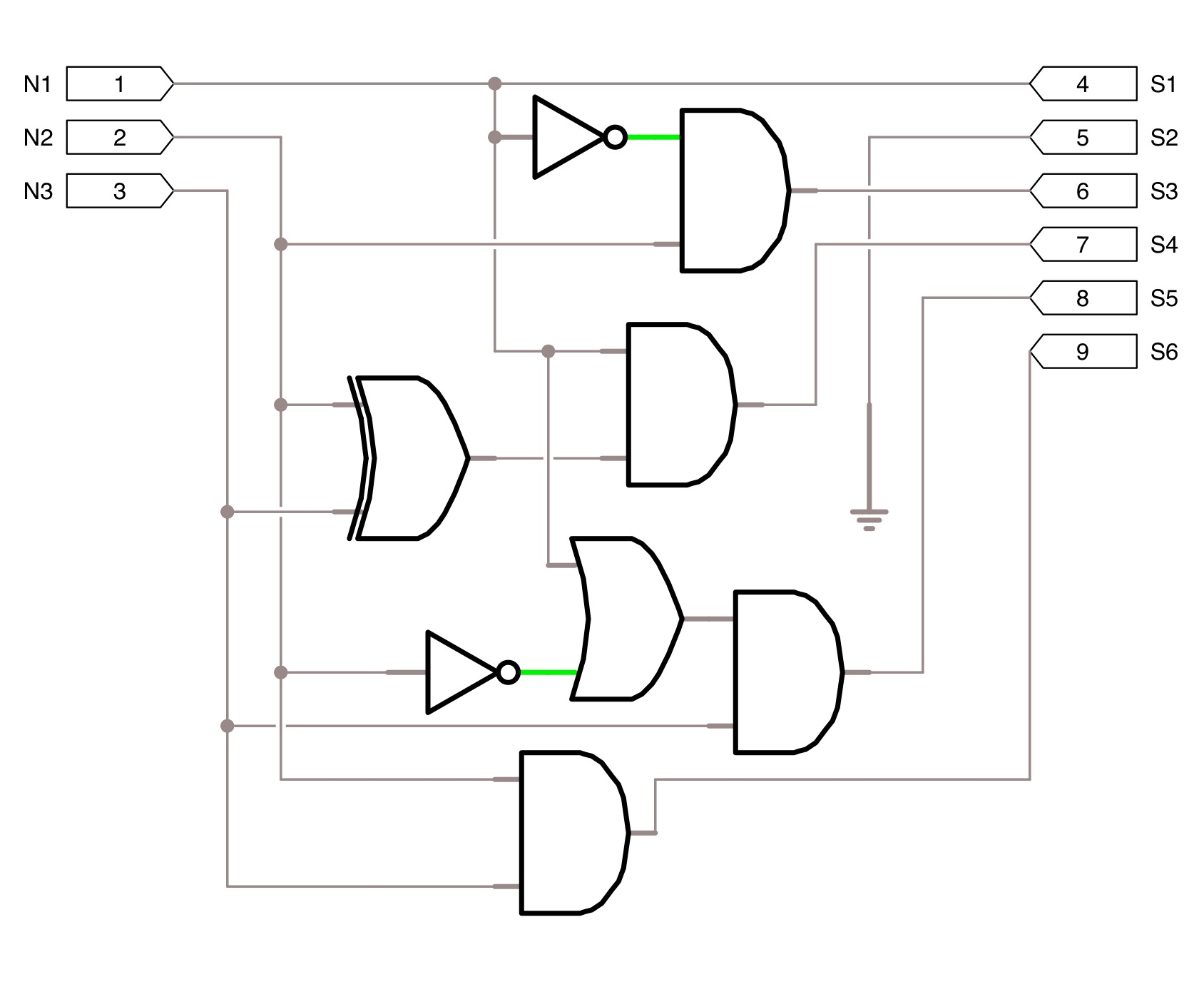 Basic Logic Gates And Truth Tables