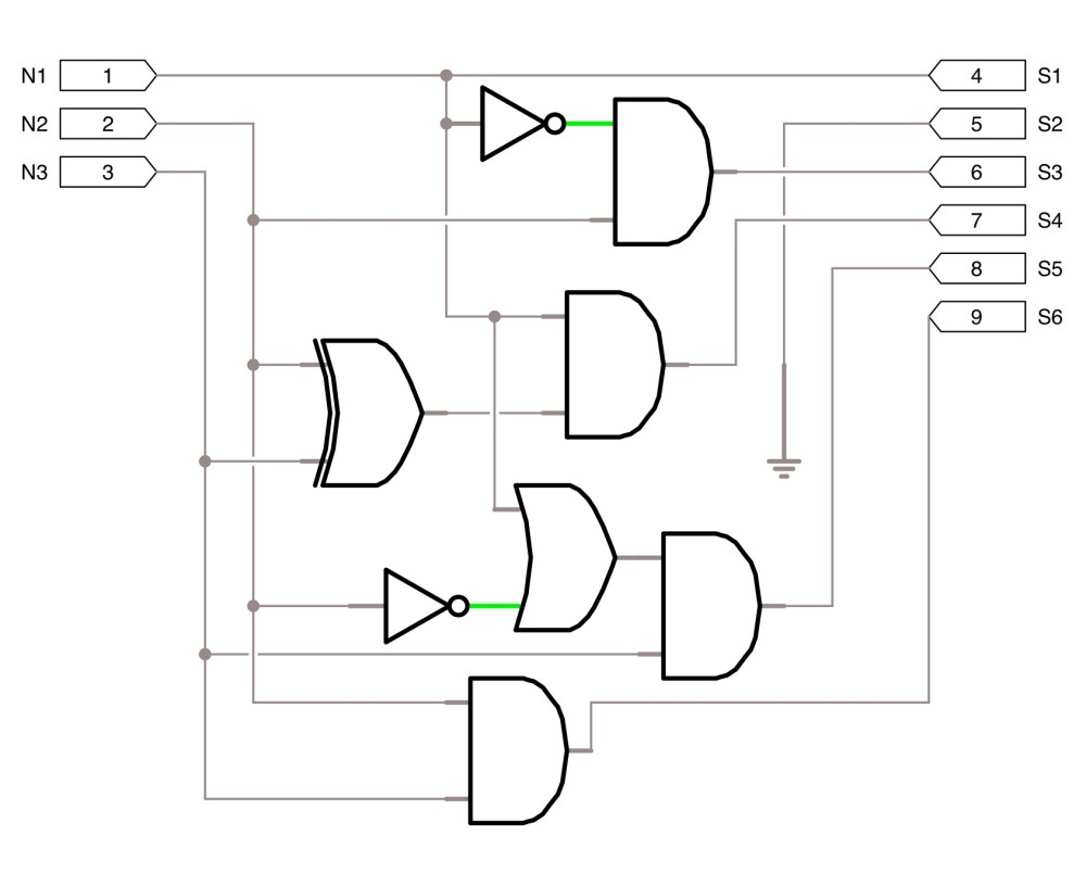 medium resolution of 8 bit adder logic diagram wiring diagram centre 8 bit adder logic diagram