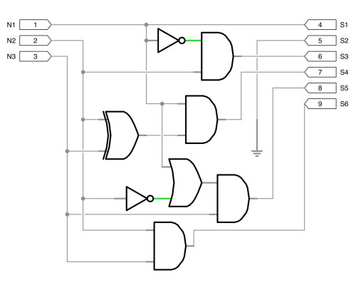 small resolution of square 3 bit input using two 3 bit adders and logic gates here is a circuit diagram of the adder the three and gates that are