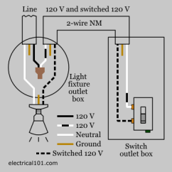 Electrical Wiring Diagram Light Switch 13 Jaw Meter Socket Electric Great Installation Of Black And White Wires Crossed In The Ceiling Home Rh Diy Stackexchange Com No Ground Wire Fixture