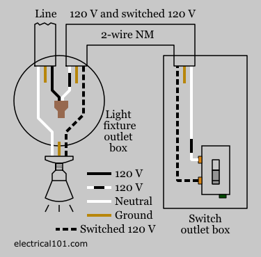 electrical wiring diagram light switch urinary bladder labeled electric great installation of black and white wires crossed in the ceiling home rh diy stackexchange com no ground wire fixture