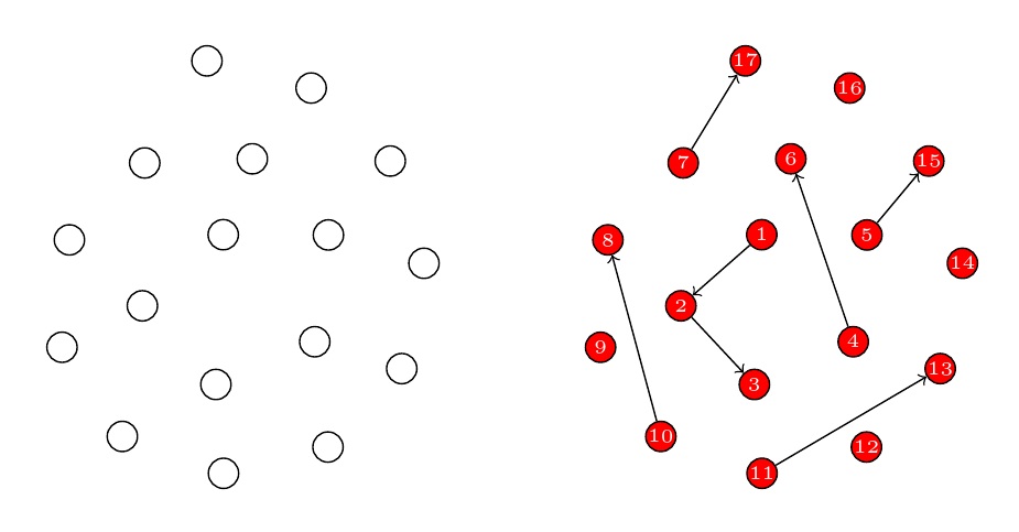 How to create equi-distant labeled nodes and edges on a