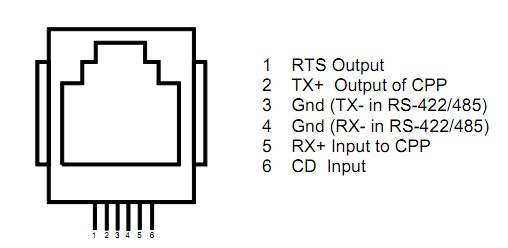 6 pin rj11 cable wiring