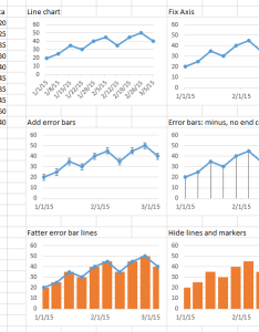 Error bars as column chart also excel group data by week but display date format axis stack overflow rh stackoverflow
