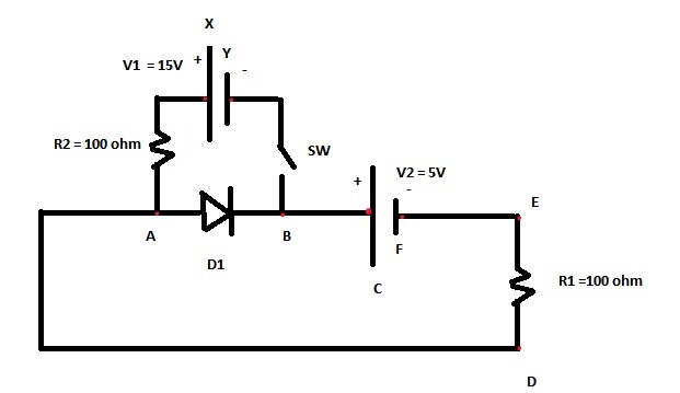 How will the diode act after its junction is penetrated