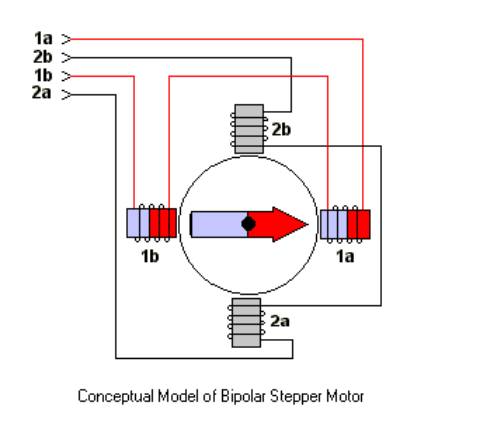 4 wire dc motor connection diagram 0v wiring data how to reverse rotation direction of stepper electrical