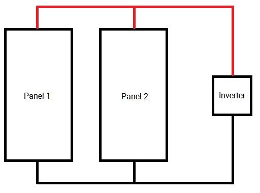 series wiring pv panels