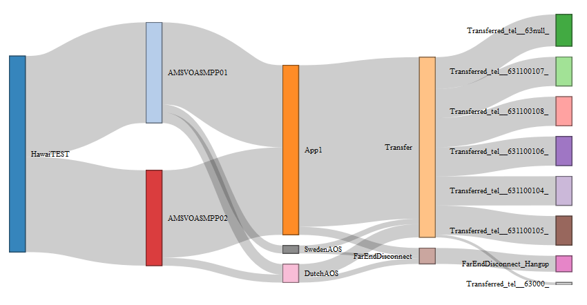 how to draw a sankey diagram scale trailer lights wiring 7 pin with r library networkd3 does not show colors stack 1