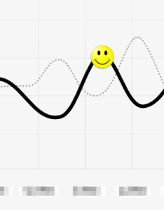 Curved line chart with image at given point also ios customizable that can show various rh stackoverflow