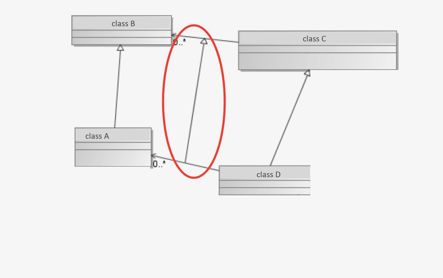 how to make a uml diagram java wiring for pir sensor create classes from stack overflow