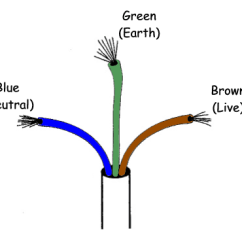 4 Wire Hot Tub Wiring Diagram 2004 Chrysler Pacifica Fuse Box Electrical Which Side Of A Two Cable Should Be Used For Enter Image Description Here
