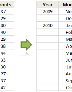 Enter image description here also excel chart show year intervals on axis super user rh superuser