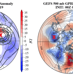 unstable north polar vortex  [ 1700 x 820 Pixel ]