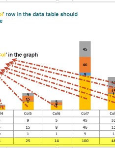 Show row and remove section of the graph also hide  barchart in excel but display it data table vb rh stackoverflow