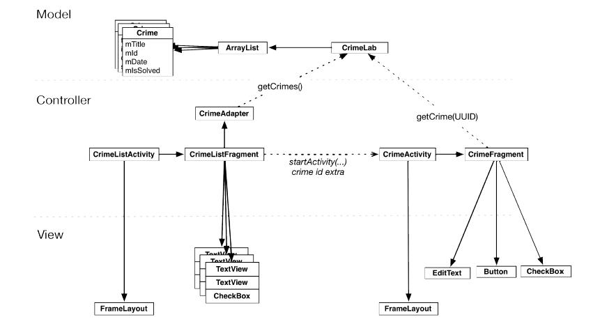 Big Java Late Objects Answer Manual