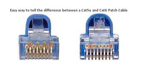 wiring diagram for cat6 cable one way switch uk networking why would connectors not work with cat5e patch and cat5 comparison