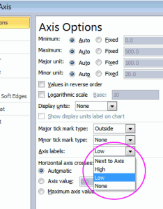 Format axis labels also how can  change the  order of data series on secondary  rh superuser