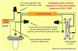 electrical  How do I wire a GFCISwitch with power entering at the light and only protect the