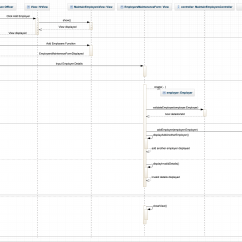 Sequence Diagram Questions And Answers Ethernet Cable Wiring Uml 2 Stack Overflow