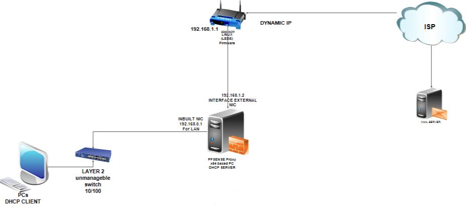 Mail recieve error pop3/ Network need refresh for receive