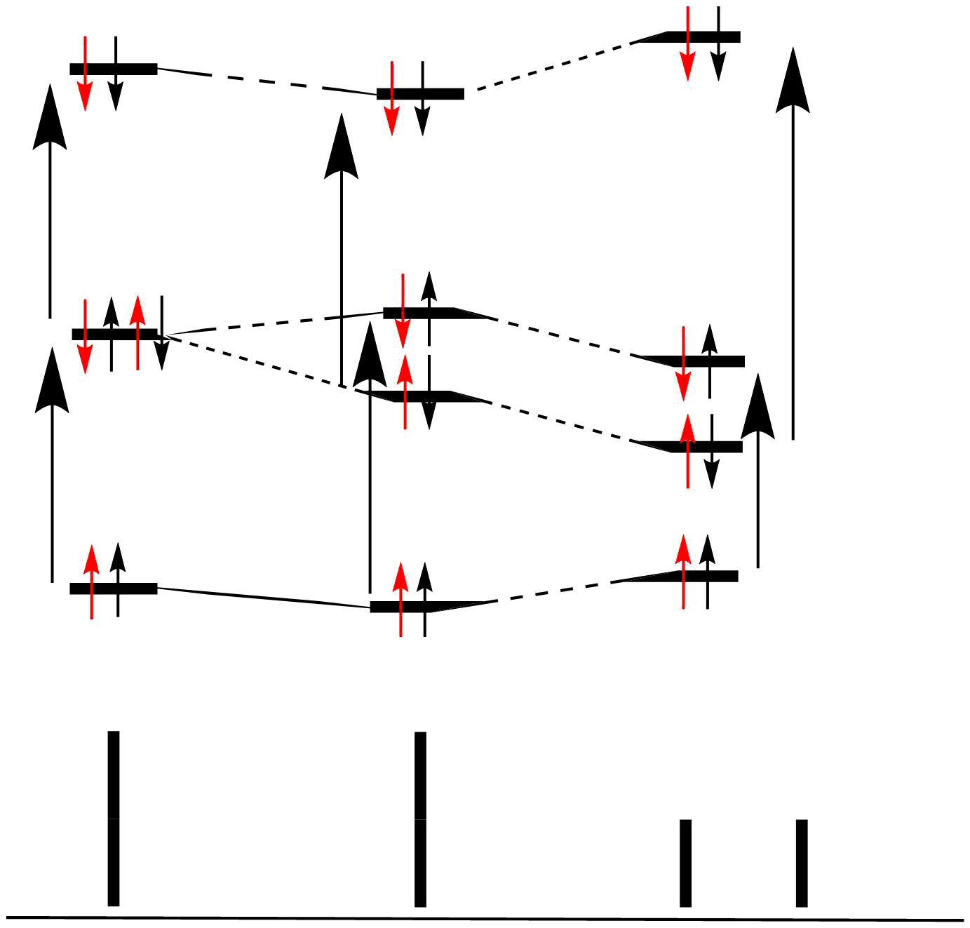 14.7: Spin-Spin Coupling Between Chemically Equivalent