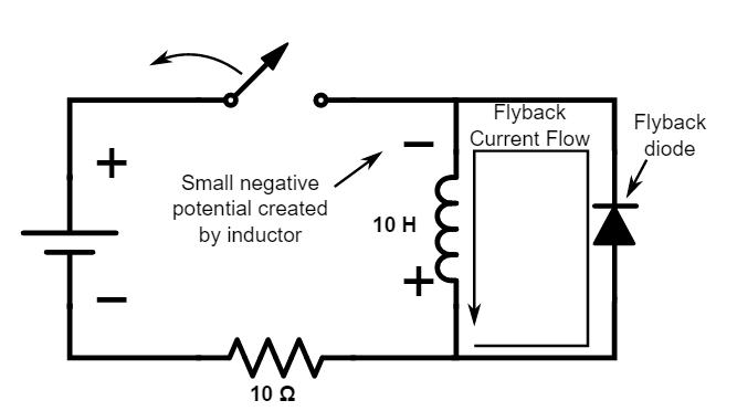 current relay purpose