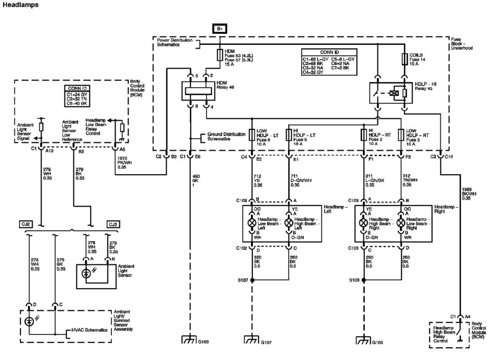 medium resolution of chevy trailblazer wiring diagram