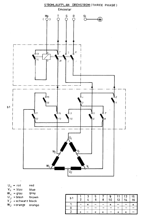 380 Volt 3 Phase Motor Wiring Diagram