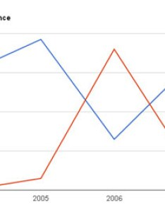Enter image description here also css legend icon width changes in google line chart stack overflow rh stackoverflow