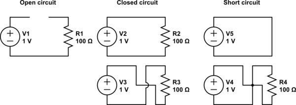 anatomy of a short circuit open electrical